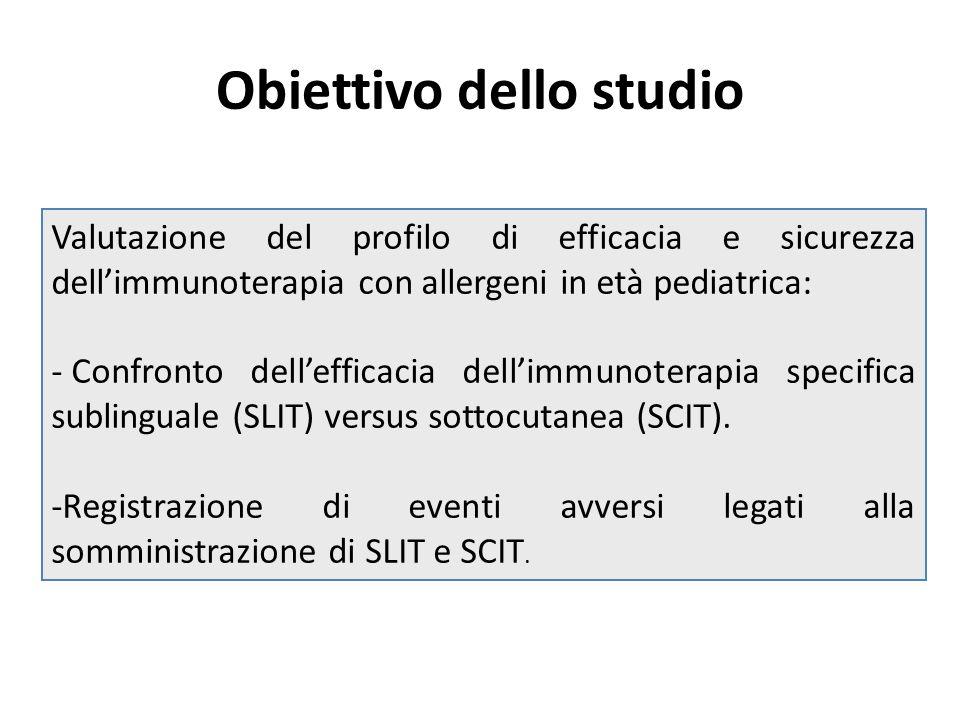 Trend di miglioramento clinico: SLIT vs SCIT