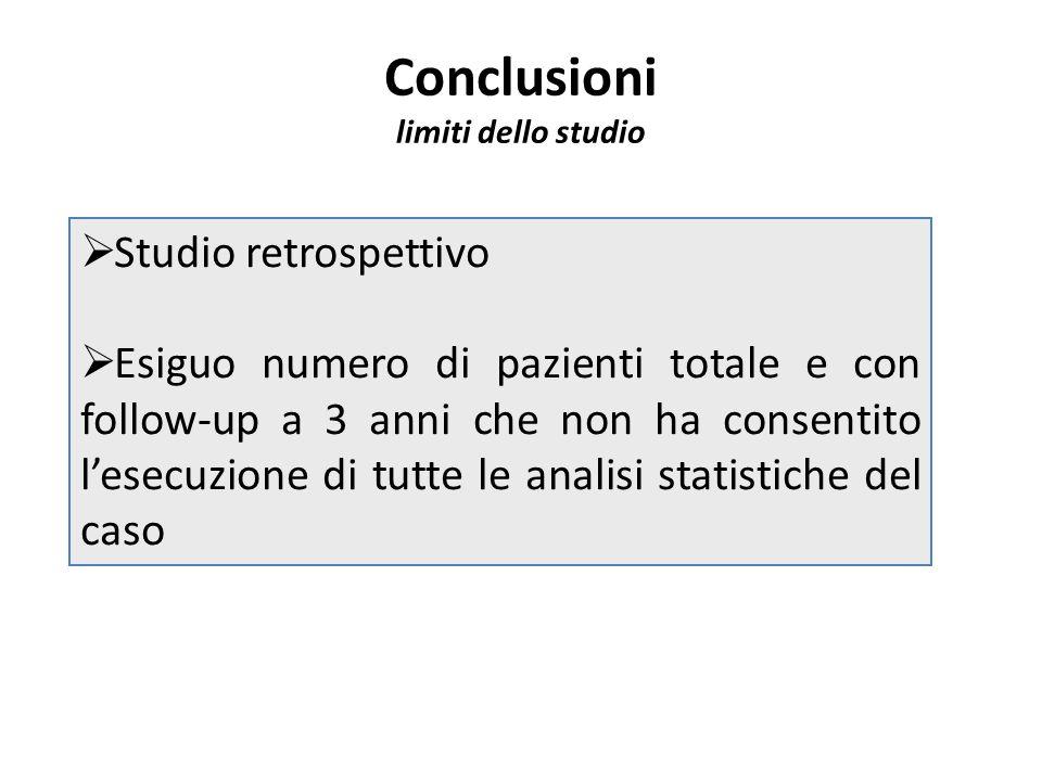 Conclusioni limiti dello studio  Studio retrospettivo  Esiguo numero di pazienti totale e con follow-up a 3 anni che non ha consentito l'esecuzione