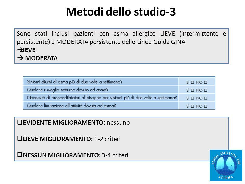 Metodi dello studio-3  EVIDENTE MIGLIORAMENTO: nessuno  LIEVE MIGLIORAMENTO: 1-2 criteri  NESSUN MIGLIORAMENTO: 3-4 criteri Sono stati inclusi pazi