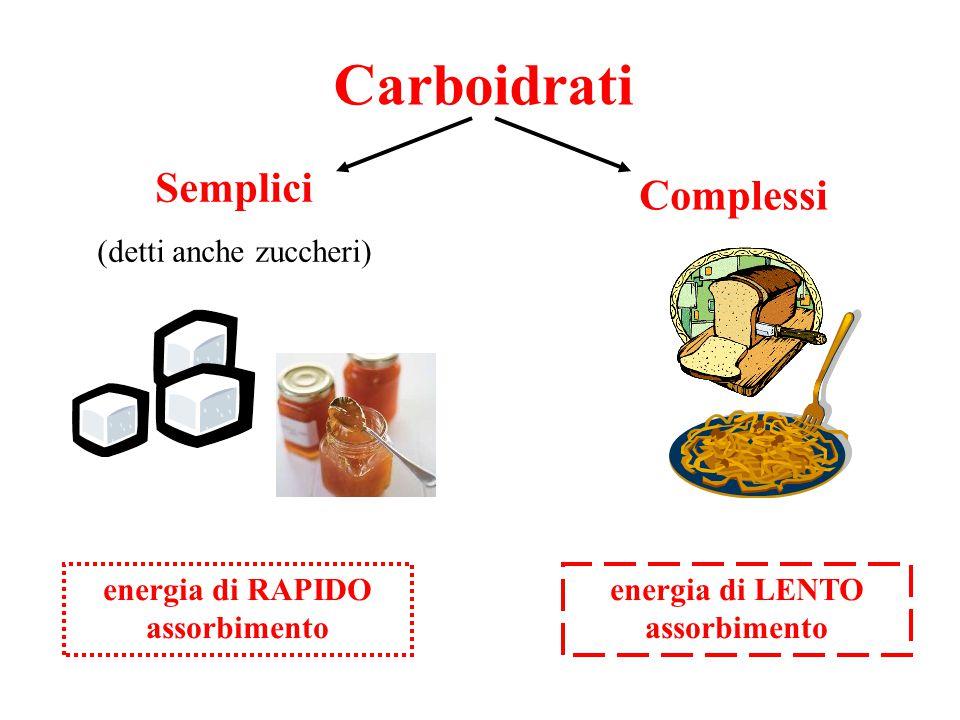 Carboidrati Semplici (detti anche zuccheri) Complessi energia di RAPIDO assorbimento energia di LENTO assorbimento