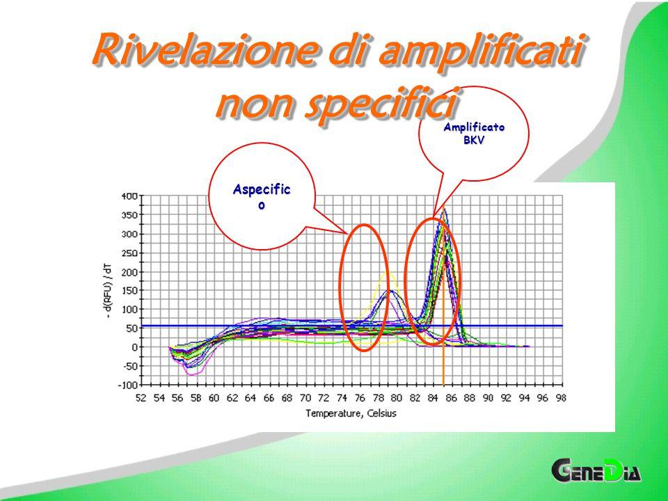 La riduzione della fluorescenza all'aumentare della temperatura Si può vedere direttamente la riduzione della fluorescenza all'aumentare della tempera
