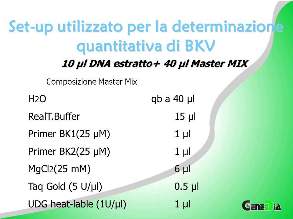 Qual è la temperatura migliore per acquisire la fluorescenza nelle determinazioni quantitative?