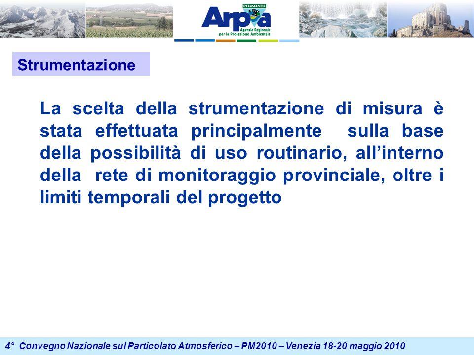 4° Convegno Nazionale sul Particolato Atmosferico – PM2010 – Venezia 18-20 maggio 2010 La scelta della strumentazione di misura è stata effettuata principalmente sulla base della possibilità di uso routinario, all'interno della rete di monitoraggio provinciale, oltre i limiti temporali del progetto Strumentazione