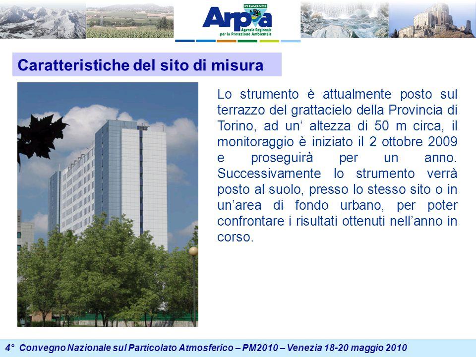 4° Convegno Nazionale sul Particolato Atmosferico – PM2010 – Venezia 18-20 maggio 2010 Caratteristiche del sito di misura Lo strumento è attualmente posto sul terrazzo del grattacielo della Provincia di Torino, ad un' altezza di 50 m circa, il monitoraggio è iniziato il 2 ottobre 2009 e proseguirà per un anno.