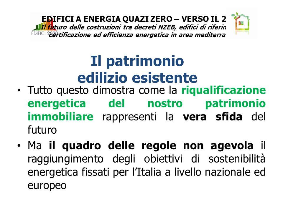 Tutto questo dimostra come la riqualificazione energetica del nostro patrimonio immobiliare rappresenti la vera sfida del futuro Ma il quadro delle regole non agevola il raggiungimento degli obiettivi di sostenibilità energetica fissati per l'Italia a livello nazionale ed europeo Il patrimonio edilizio esistente EDIFICI A ENERGIA QUAZI ZERO – VERSO IL 2020 Il futuro delle costruzioni tra decreti NZEB, edifici di riferimento, certificazione ed efficienza energetica in area mediterranea