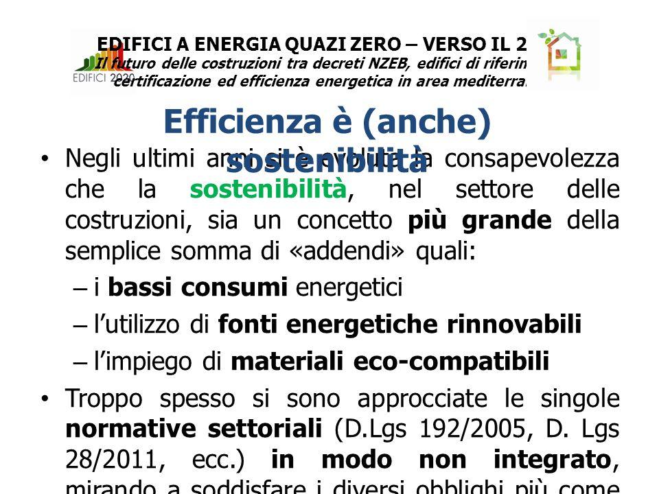 Negli ultimi anni si è evoluta la consapevolezza che la sostenibilità, nel settore delle costruzioni, sia un concetto più grande della semplice somma di «addendi» quali: –i bassi consumi energetici –l'utilizzo di fonti energetiche rinnovabili –l'impiego di materiali eco-compatibili Troppo spesso si sono approcciate le singole normative settoriali (D.Lgs 192/2005, D.