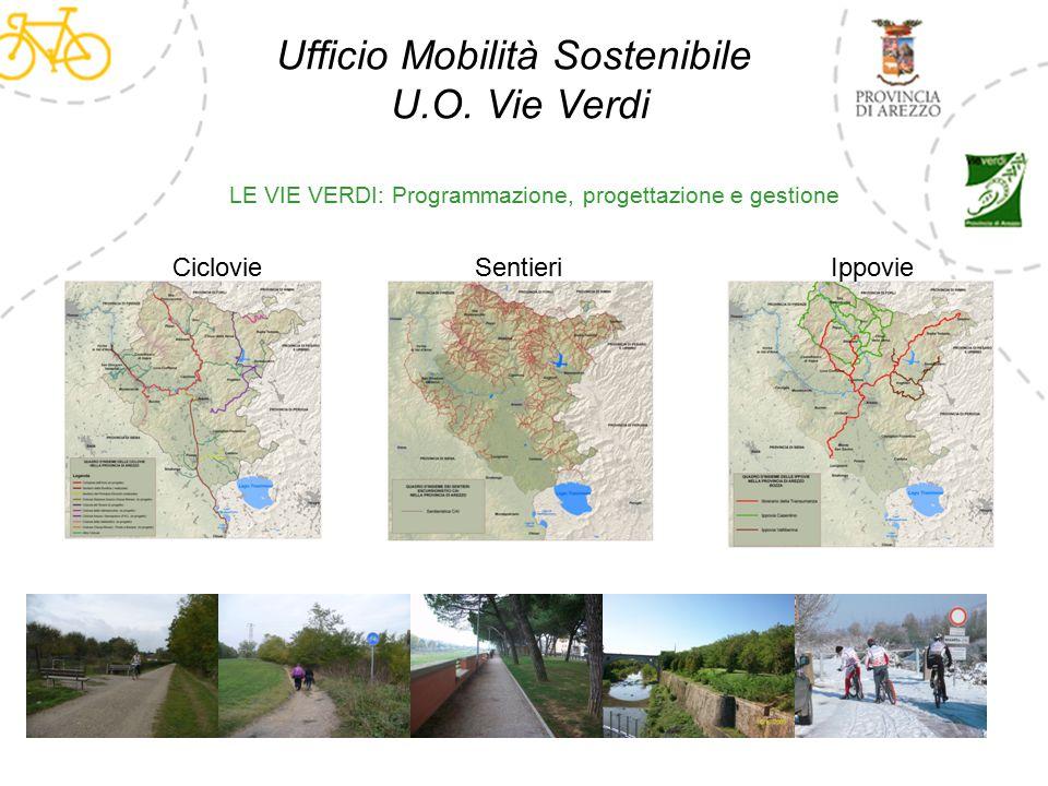 CiclovieSentieriIppovie LE VIE VERDI: Programmazione, progettazione e gestione Ufficio Mobilità Sostenibile U.O.