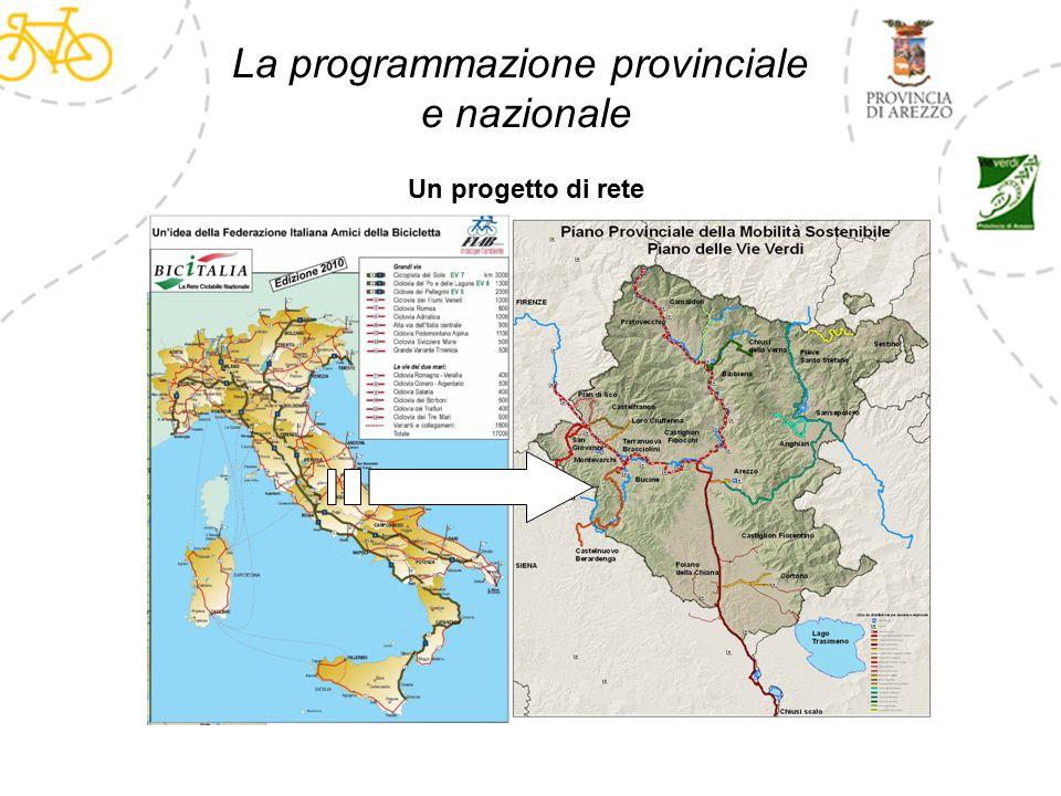 La programmazione provinciale e nazionale Un progetto di rete