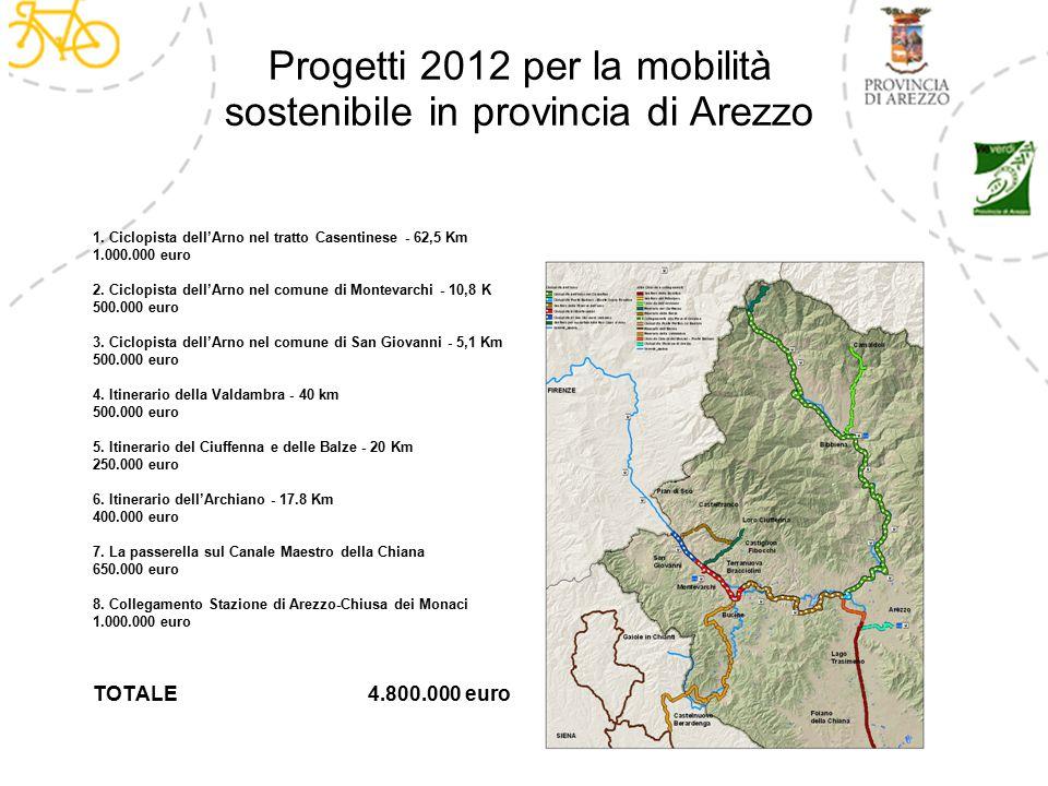 Progetti 2012 per la mobilità sostenibile in provincia di Arezzo 1.