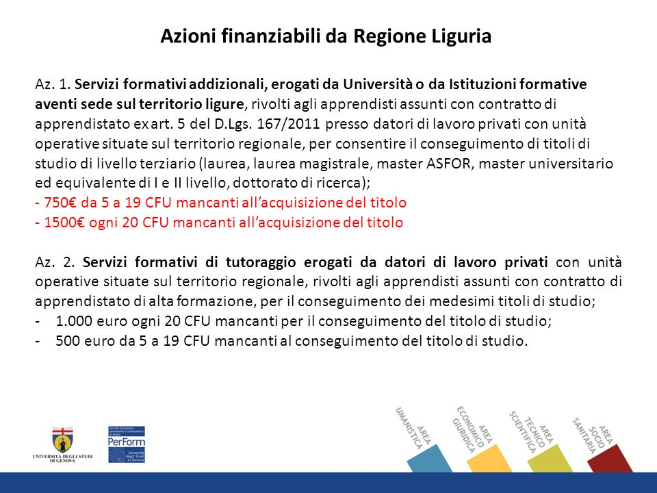 Azioni finanziabili da Regione Liguria Az. 1.