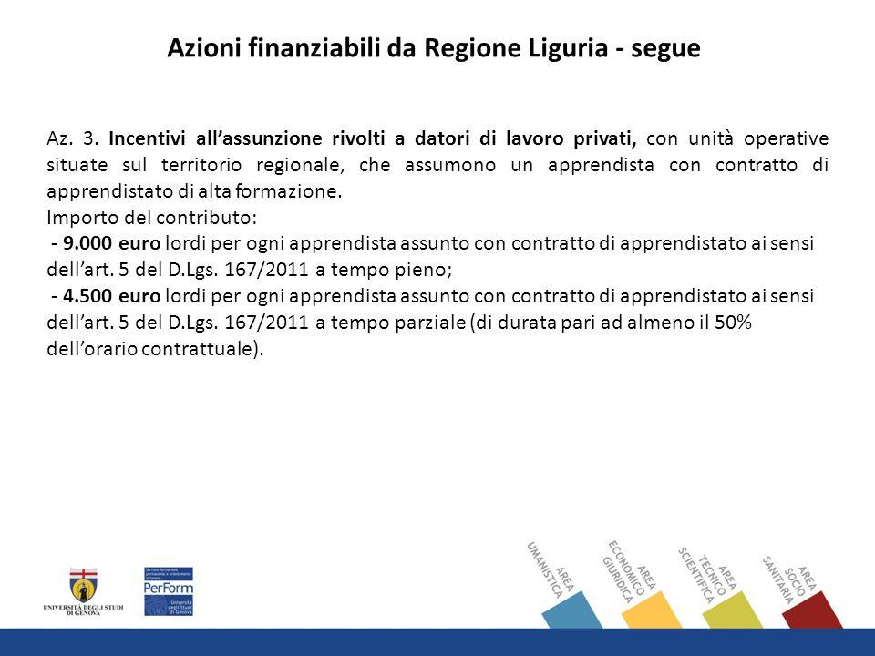 Azioni finanziabili da Regione Liguria - segue Az.