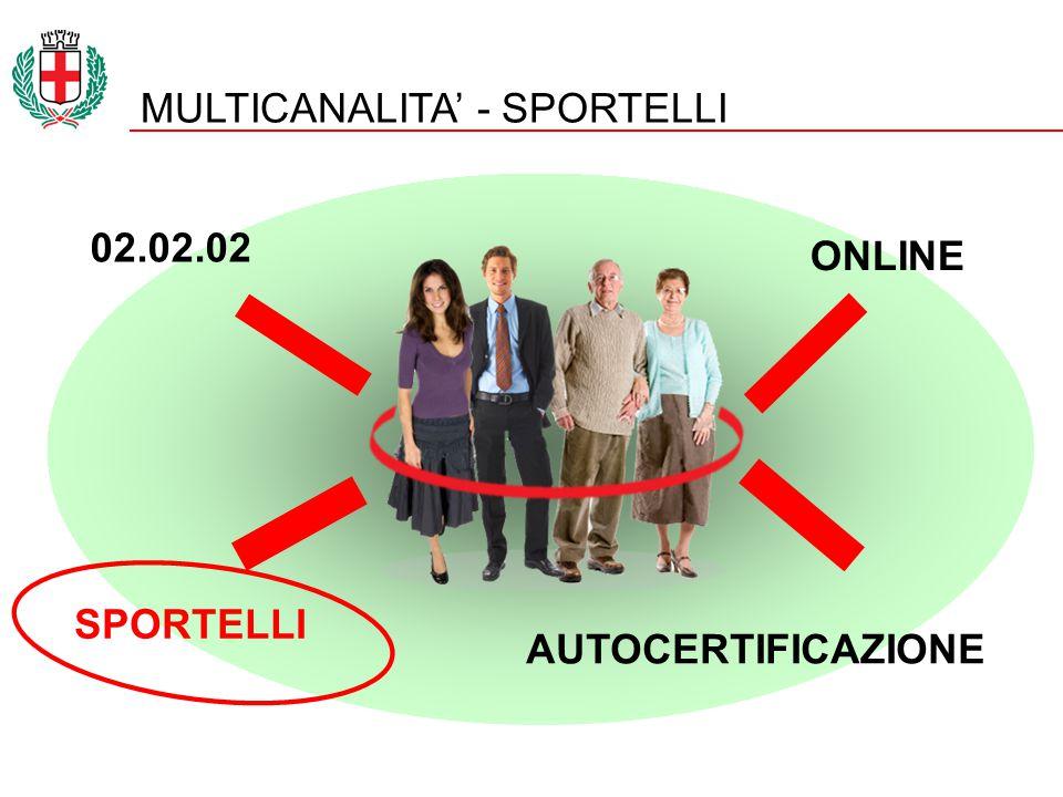 Fare clic per modificare lo stile del sottotitolo dello schema MULTICANALITA' - SPORTELLI 02.02.02 SPORTELLI AUTOCERTIFICAZIONE ONLINE