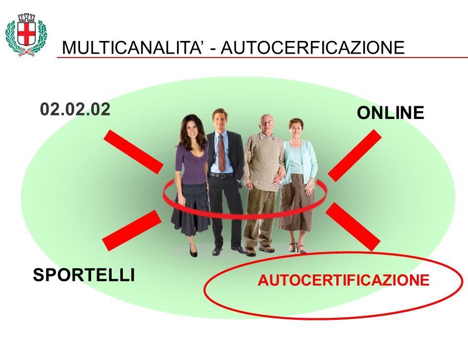 Fare clic per modificare lo stile del sottotitolo dello schema MULTICANALITA' - AUTOCERFICAZIONE 02.02.02 SPORTELLI ONLINE AUTOCERTIFICAZIONE