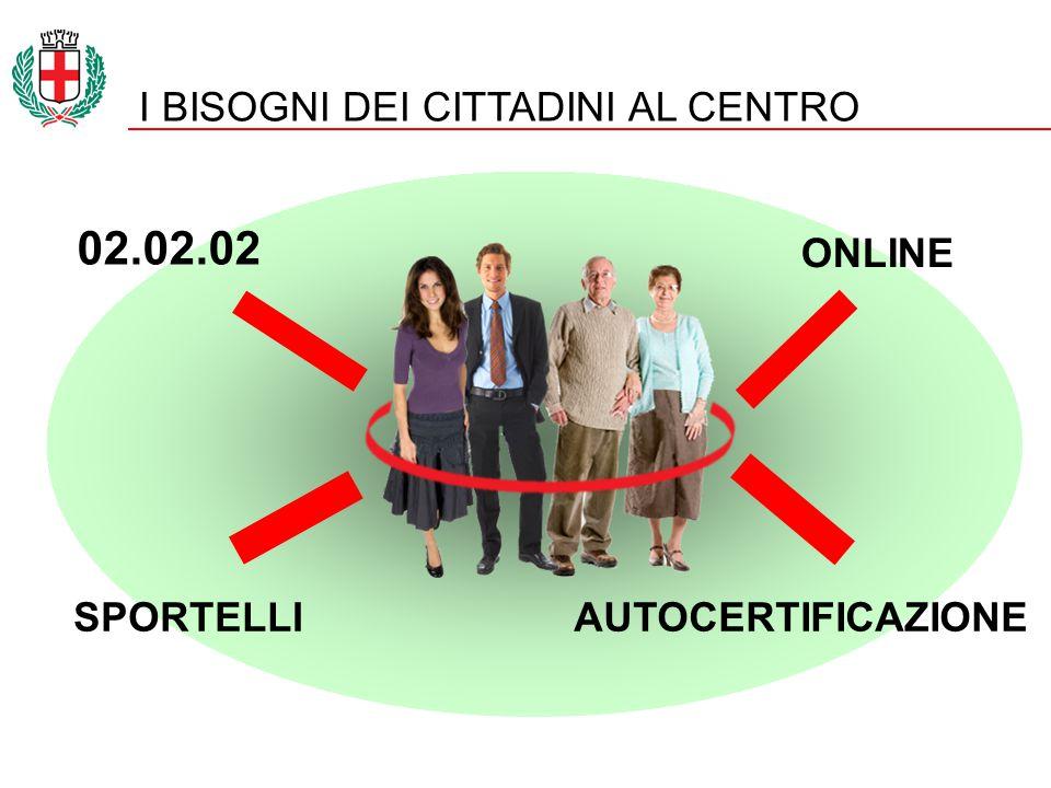 Fare clic per modificare lo stile del sottotitolo dello schema I BISOGNI DEI CITTADINI AL CENTRO 02.02.02 SPORTELLIAUTOCERTIFICAZIONE ONLINE