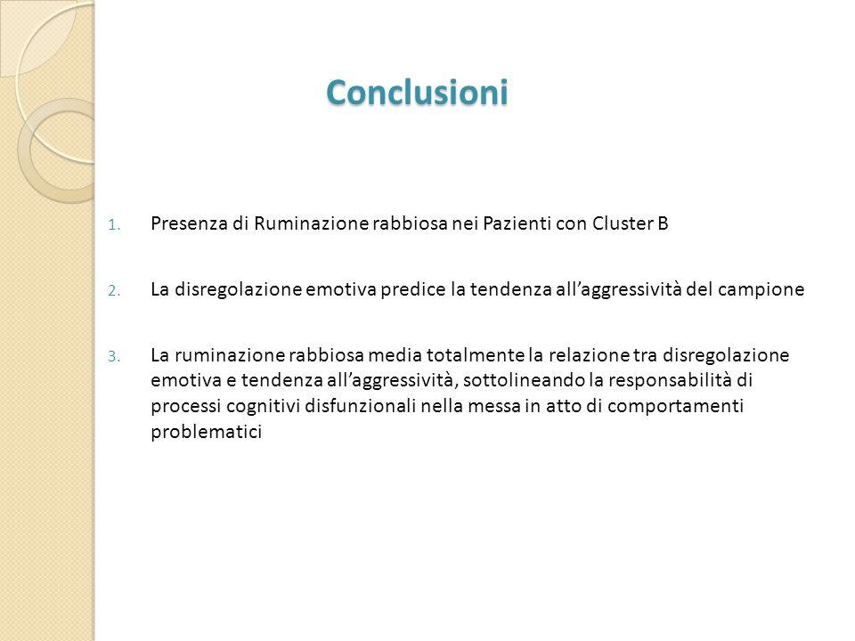 Conclusioni Conclusioni 1. Presenza di Ruminazione rabbiosa nei Pazienti con Cluster B 2. La disregolazione emotiva predice la tendenza all'aggressivi