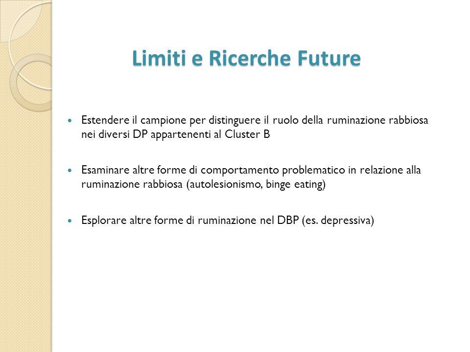 Limiti e Ricerche Future Limiti e Ricerche Future Estendere il campione per distinguere il ruolo della ruminazione rabbiosa nei diversi DP appartenent