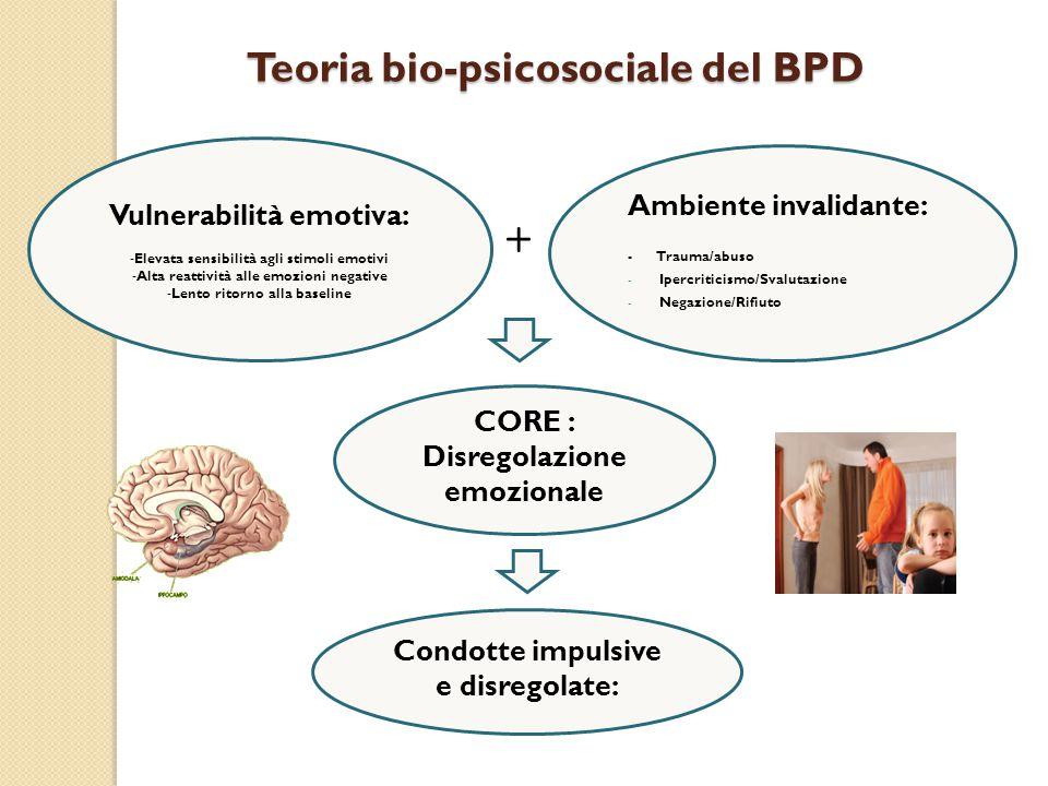 Teoria bio-psicosociale del BPD Teoria bio-psicosociale del BPD Ambiente invalidante: - Trauma/abuso - Ipercriticismo/Svalutazione - Negazione/Rifiuto