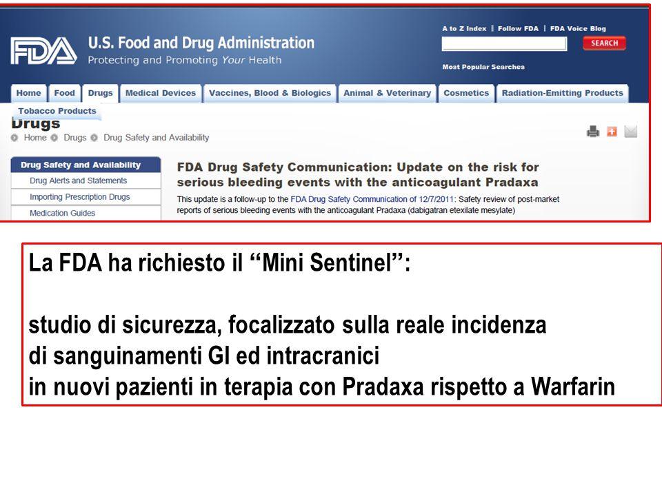 La FDA ha richiesto il Mini Sentinel : studio di sicurezza, focalizzato sulla reale incidenza di sanguinamenti GI ed intracranici in nuovi pazienti in terapia con Pradaxa rispetto a Warfarin