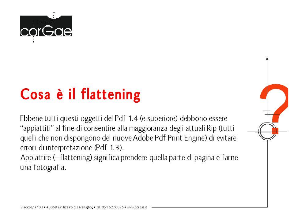 Cosa è il flattening Ebbene tutti questi oggetti del Pdf 1.4 (e superiore) debbono essere appiattiti al fine di consentire alla maggioranza degli attuali Rip (tutti quelli che non dispongono del nuove Adobe Pdf Print Engine) di evitare errori di interpretazione (Pdf 1.3).