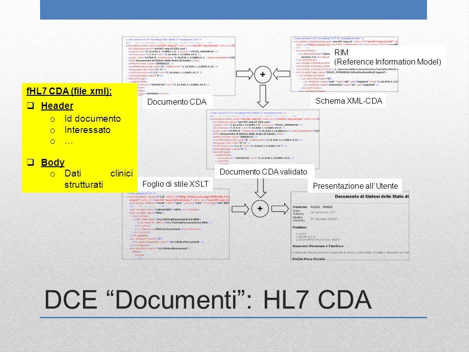 """DCE """"Documenti"""": HL7 CDA RIM (Reference Information Model) Documento CDA Schema XML-CDA Documento CDA validato Foglio di stile XSLT Presentazione all'"""