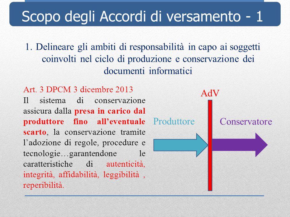 Scopo degli Accordi di versamento - 1 1.Delineare gli ambiti di responsabilità in capo ai soggetti coinvolti nel ciclo di produzione e conservazione d