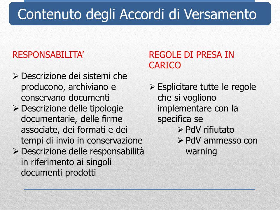 Contenuto degli Accordi di Versamento RESPONSABILITA'  Descrizione dei sistemi che producono, archiviano e conservano documenti  Descrizione delle t