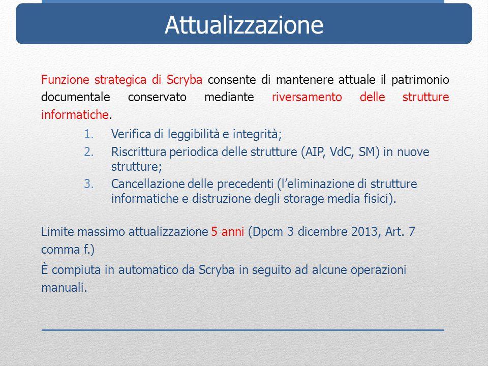 Attualizzazione Funzione strategica di Scryba consente di mantenere attuale il patrimonio documentale conservato mediante riversamento delle strutture informatiche.