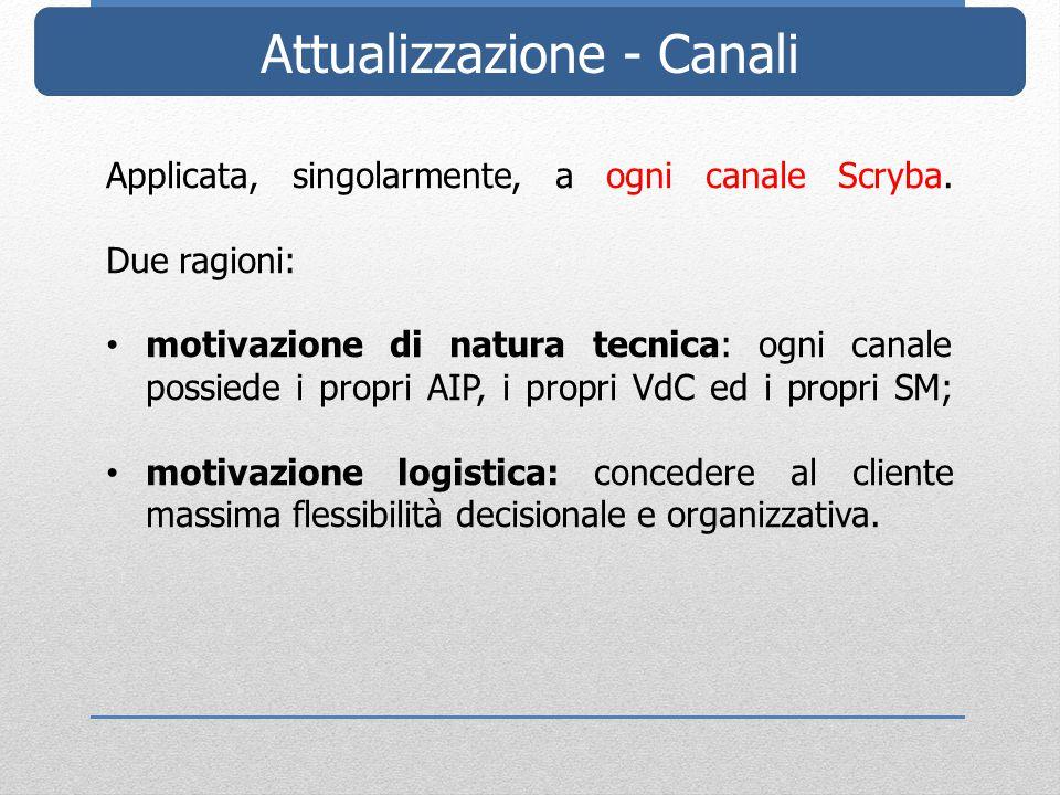 Attualizzazione - Canali Applicata, singolarmente, a ogni canale Scryba. Due ragioni: motivazione di natura tecnica: ogni canale possiede i propri AIP
