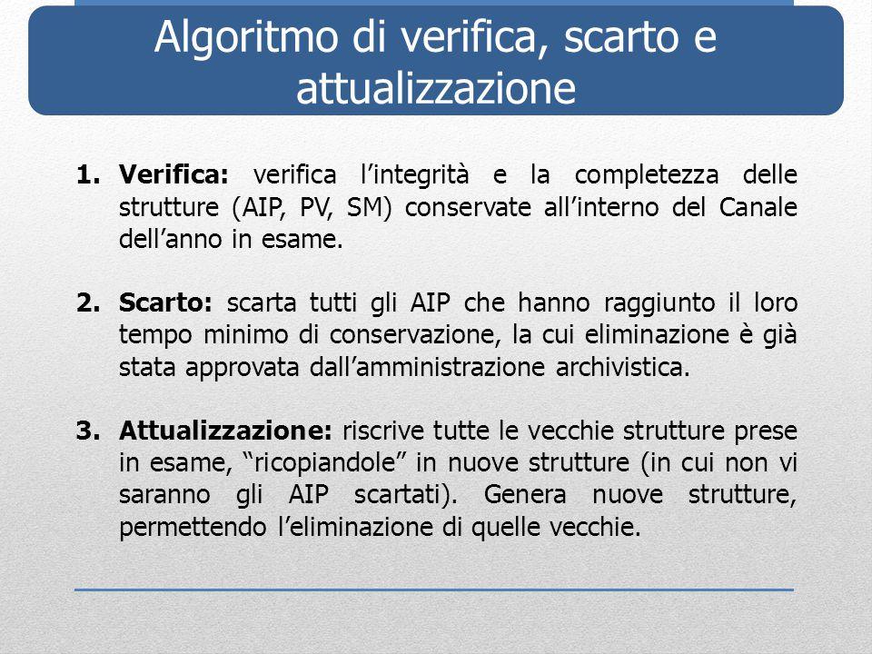Algoritmo di verifica, scarto e attualizzazione 1.Verifica: verifica l'integrità e la completezza delle strutture (AIP, PV, SM) conservate all'interno del Canale dell'anno in esame.