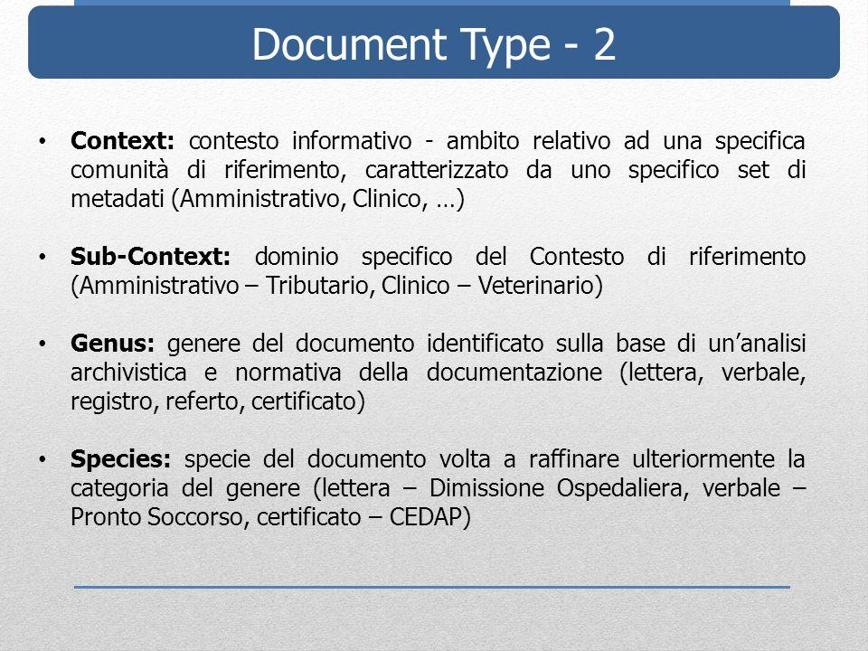 Document Type - 2 Context: contesto informativo - ambito relativo ad una specifica comunità di riferimento, caratterizzato da uno specifico set di met