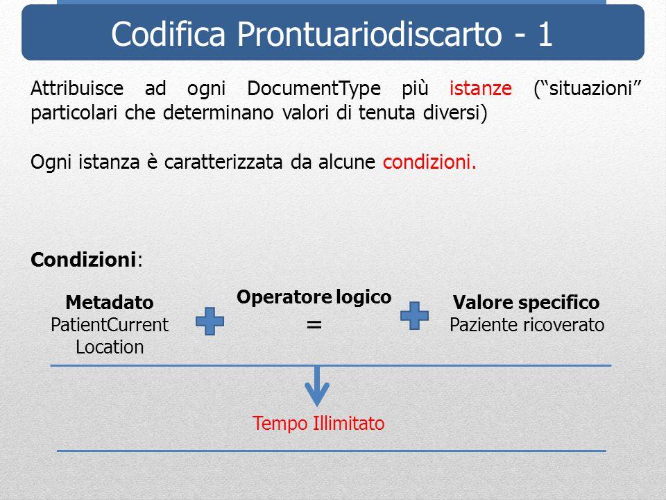 """Codifica Prontuariodiscarto - 1 Attribuisce ad ogni DocumentType più istanze (""""situazioni"""" particolari che determinano valori di tenuta diversi) Ogni"""