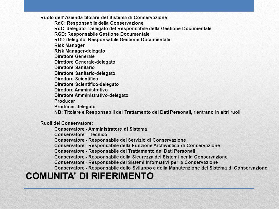 COMUNITA' DI RIFERIMENTO Ruolo dell' Azienda titolare del Sistema di Conservazione: RdC: Responsabile della Conservazione RdC -delegato. Delegato del
