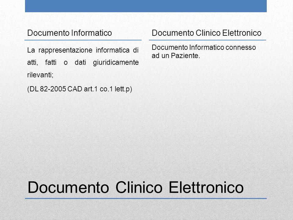 Un DCE appartiene a molti Fascicoli Sanitari Cartella Clinica Dossier Fascicolo Sanitario elettronico Fascicolo Personale Fascicolo Specialistico [0-n] Fascicolo di Rete di Patologia [0-n] … DCE