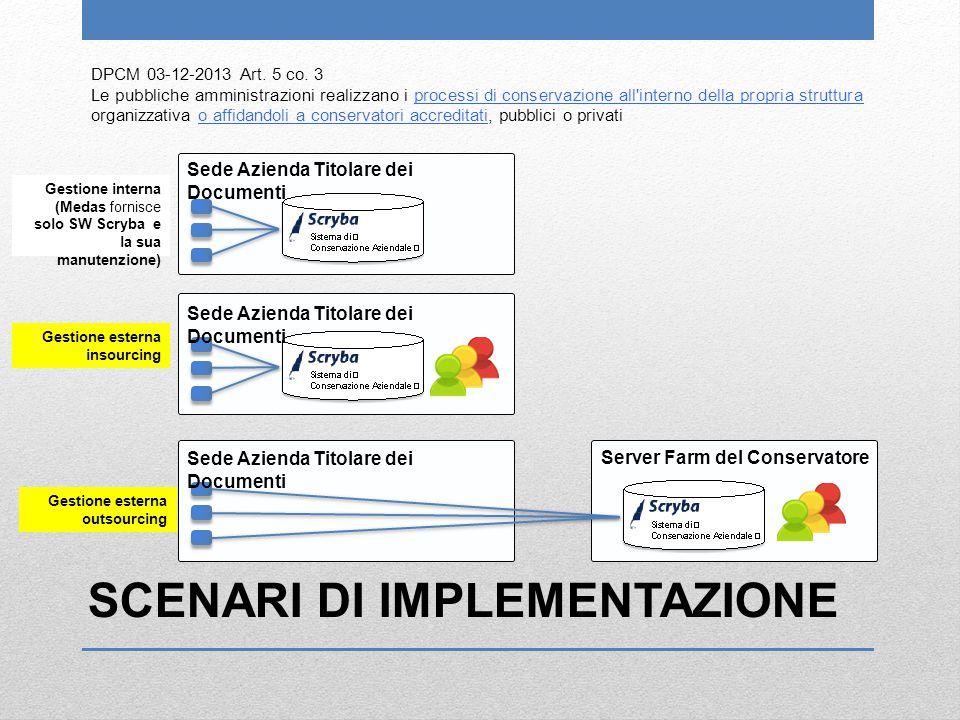 SCENARI DI IMPLEMENTAZIONE Server Farm del Conservatore Sede Azienda Titolare dei Documenti Gestione interna (Medas fornisce solo SW Scryba e la sua manutenzione) DPCM 03-12-2013 Art.