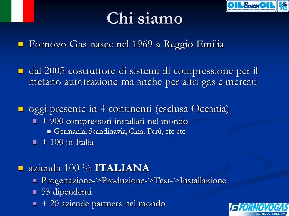 Chi siamo Fornovo Gas nasce nel 1969 a Reggio Emilia Fornovo Gas nasce nel 1969 a Reggio Emilia dal 2005 costruttore di sistemi di compressione per il metano autotrazione ma anche per altri gas e mercati dal 2005 costruttore di sistemi di compressione per il metano autotrazione ma anche per altri gas e mercati oggi presente in 4 continenti (esclusa Oceania) oggi presente in 4 continenti (esclusa Oceania) + 900 compressori installati nel mondo + 900 compressori installati nel mondo Germania, Scandinavia, Cina, Perù, etc etc Germania, Scandinavia, Cina, Perù, etc etc + 100 in Italia + 100 in Italia azienda 100 % ITALIANA azienda 100 % ITALIANA Progettazione->Produzione->Test->Installazione Progettazione->Produzione->Test->Installazione 53 dipendenti 53 dipendenti + 20 aziende partners nel mondo + 20 aziende partners nel mondo