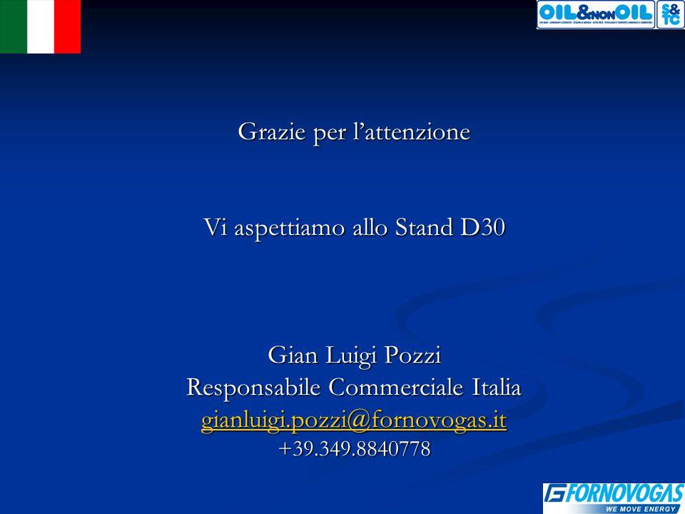 Grazie per l'attenzione Vi aspettiamo allo Stand D30 Gian Luigi Pozzi Responsabile Commerciale Italia gianluigi.pozzi@fornovogas.it +39.349.8840778