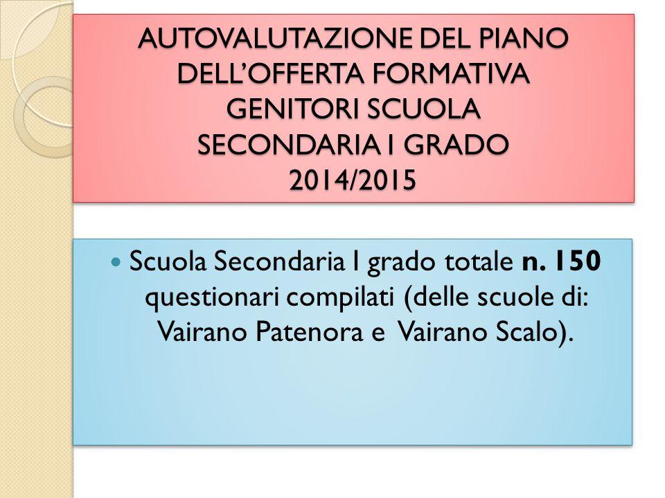 AUTOVALUTAZIONE DEL PIANO DELL'OFFERTA FORMATIVA GENITORI SCUOLA SECONDARIA I GRADO 2014/2015 Scuola Secondaria I grado totale n. 150 questionari comp