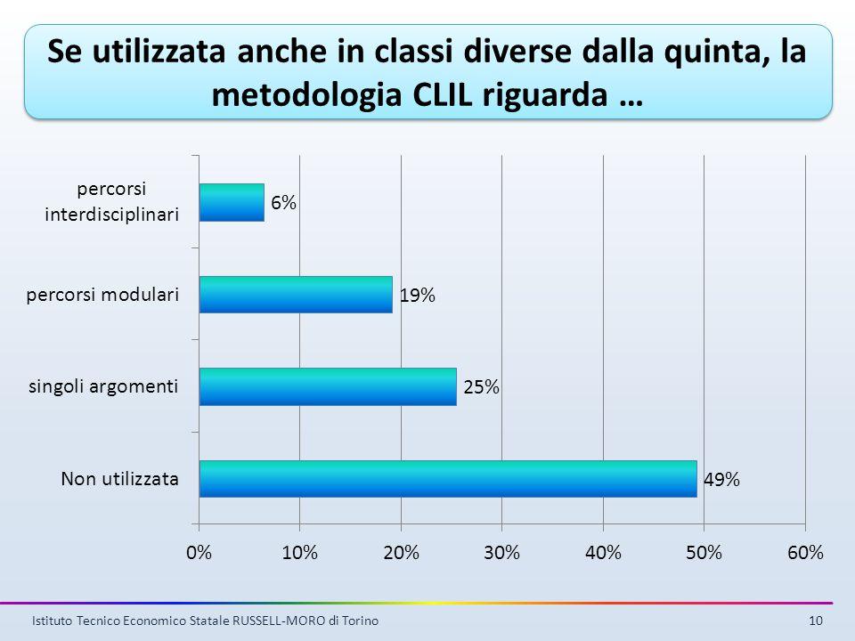10 Se utilizzata anche in classi diverse dalla quinta, la metodologia CLIL riguarda …