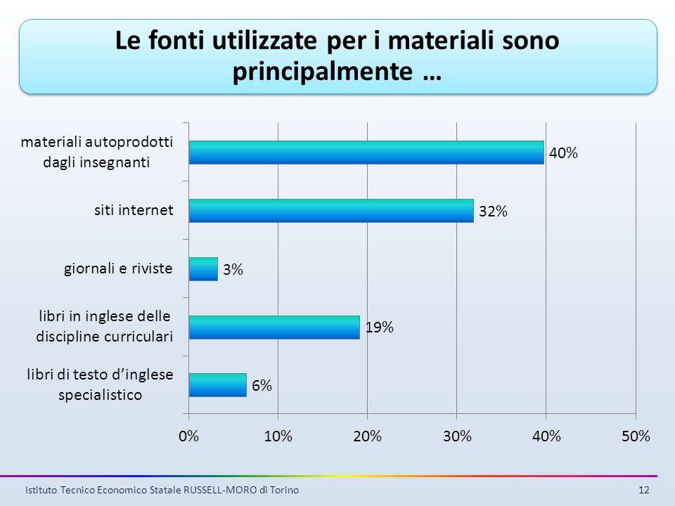 Istituto Tecnico Economico Statale RUSSELL-MORO di Torino12 Le fonti utilizzate per i materiali sono principalmente …