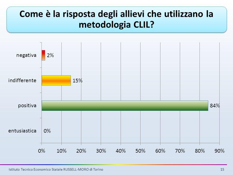 Come è la risposta degli allievi che utilizzano la metodologia CLIL.