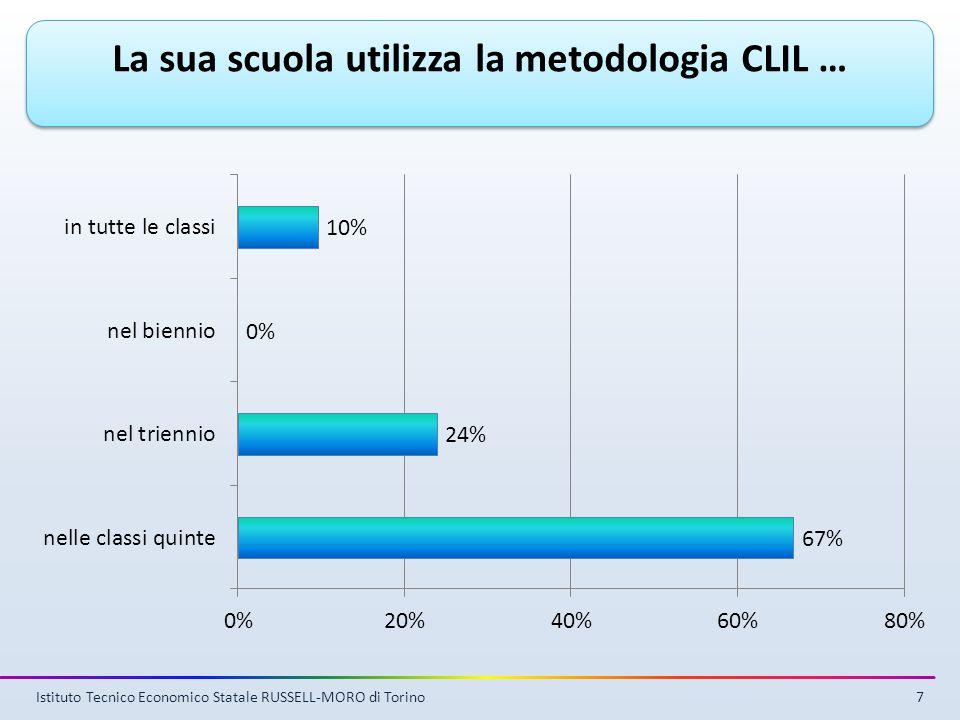 La sua scuola utilizza la metodologia CLIL … Istituto Tecnico Economico Statale RUSSELL-MORO di Torino7