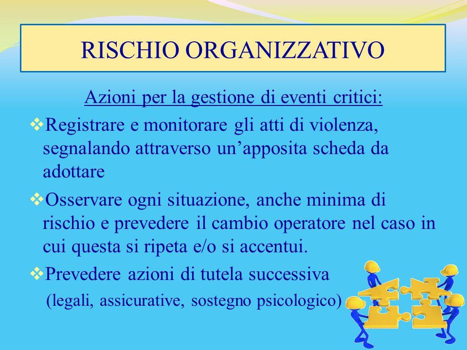 Azioni per la gestione di eventi critici:  Registrare e monitorare gli atti di violenza, segnalando attraverso un'apposita scheda da adottare  Osser