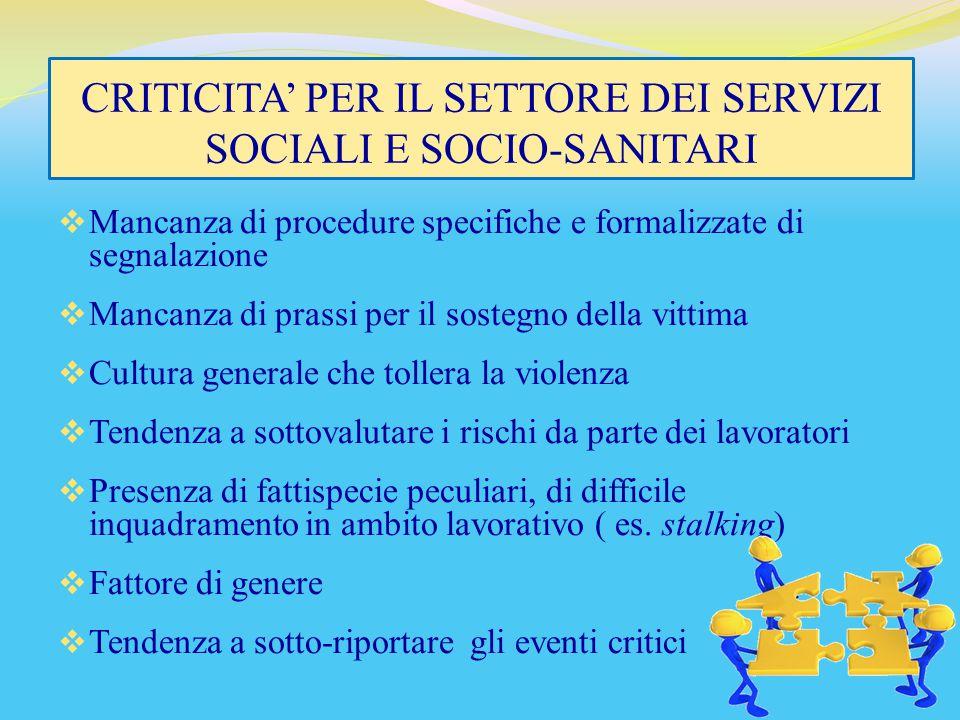  Mancanza di procedure specifiche e formalizzate di segnalazione  Mancanza di prassi per il sostegno della vittima  Cultura generale che tollera la