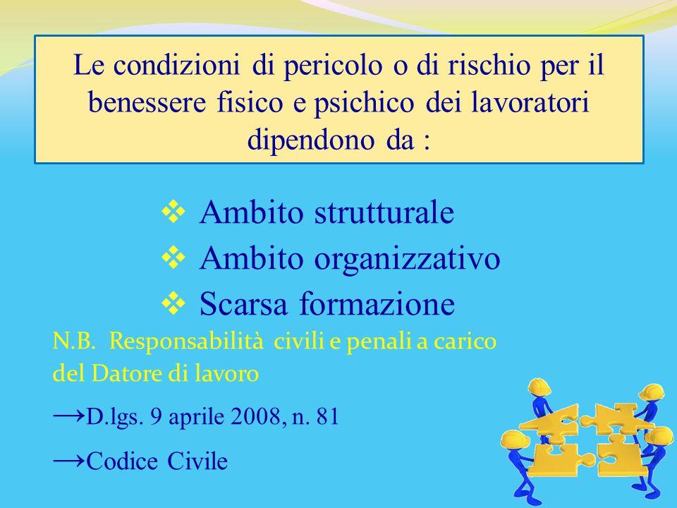 Le condizioni di pericolo o di rischio per il benessere fisico e psichico dei lavoratori dipendono da :  Ambito strutturale  Ambito organizzativo 