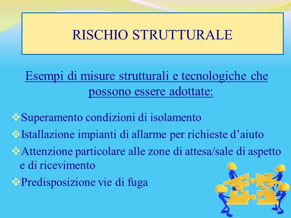 RISCHIO STRUTTURALE Esempi di misure strutturali e tecnologiche che possono essere adottate:  Superamento condizioni di isolamento  Istallazione imp
