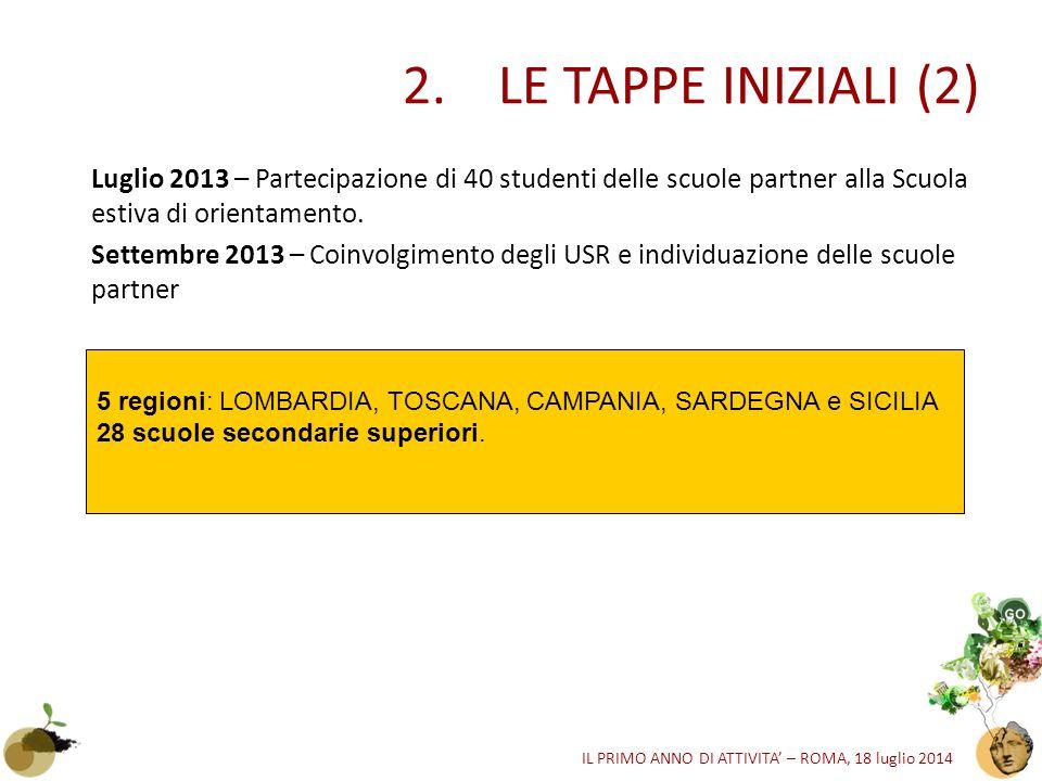 Gruppo Allievi - Progetto Mobilità Sociale e Merito 3 2.LE TAPPE INIZIALI (2) Luglio 2013 – Partecipazione di 40 studenti delle scuole partner alla Scuola estiva di orientamento.