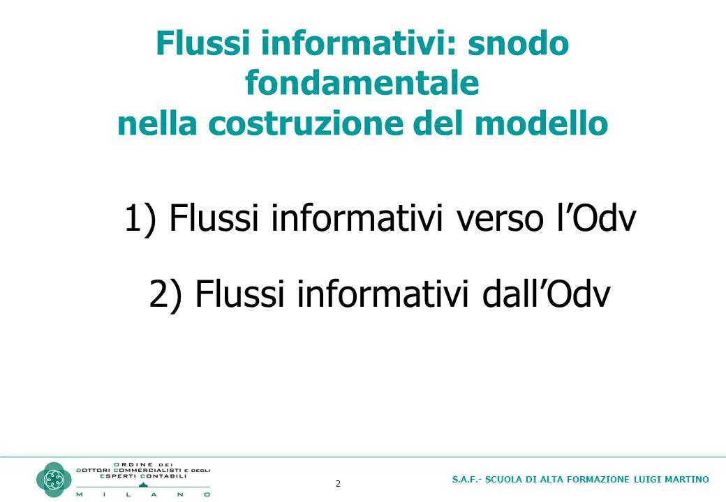 S.A.F.- SCUOLA DI ALTA FORMAZIONE LUIGI MARTINO 2 Flussi informativi: snodo fondamentale nella costruzione del modello 1) Flussi informativi verso l'Odv 2) Flussi informativi dall'Odv