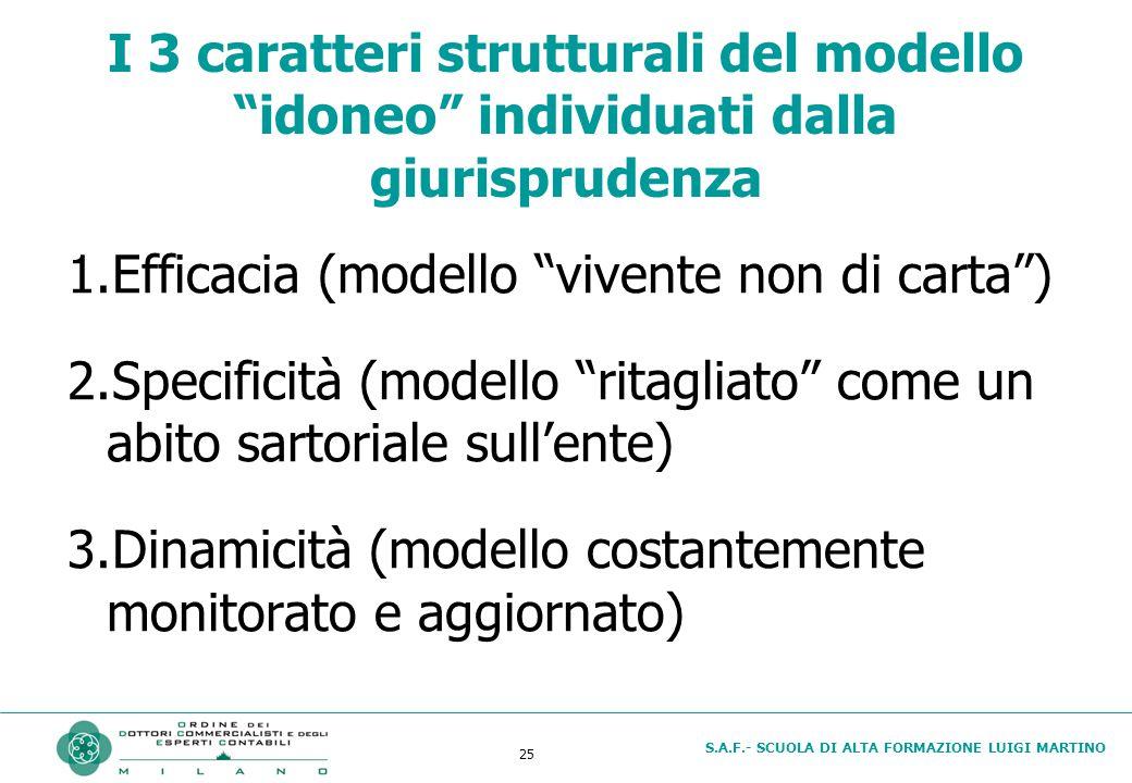 S.A.F.- SCUOLA DI ALTA FORMAZIONE LUIGI MARTINO 25 I 3 caratteri strutturali del modello idoneo individuati dalla giurisprudenza 1.Efficacia (modello vivente non di carta ) 2.Specificità (modello ritagliato come un abito sartoriale sull'ente) 3.Dinamicità (modello costantemente monitorato e aggiornato)