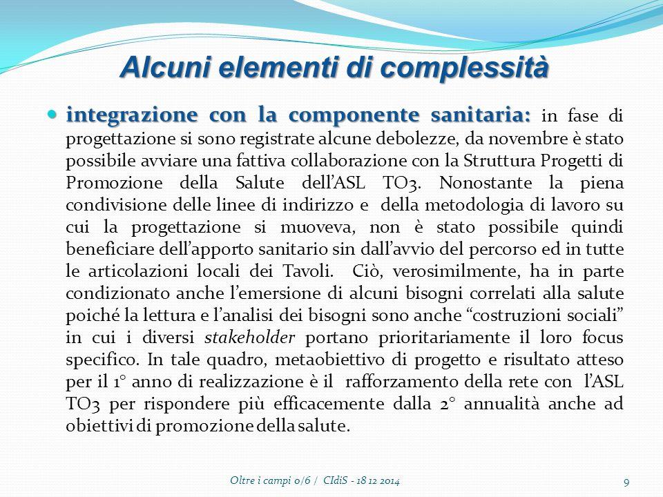 integrazione con la componente sanitaria: integrazione con la componente sanitaria: in fase di progettazione si sono registrate alcune debolezze, da novembre è stato possibile avviare una fattiva collaborazione con la Struttura Progetti di Promozione della Salute dell'ASL TO3.
