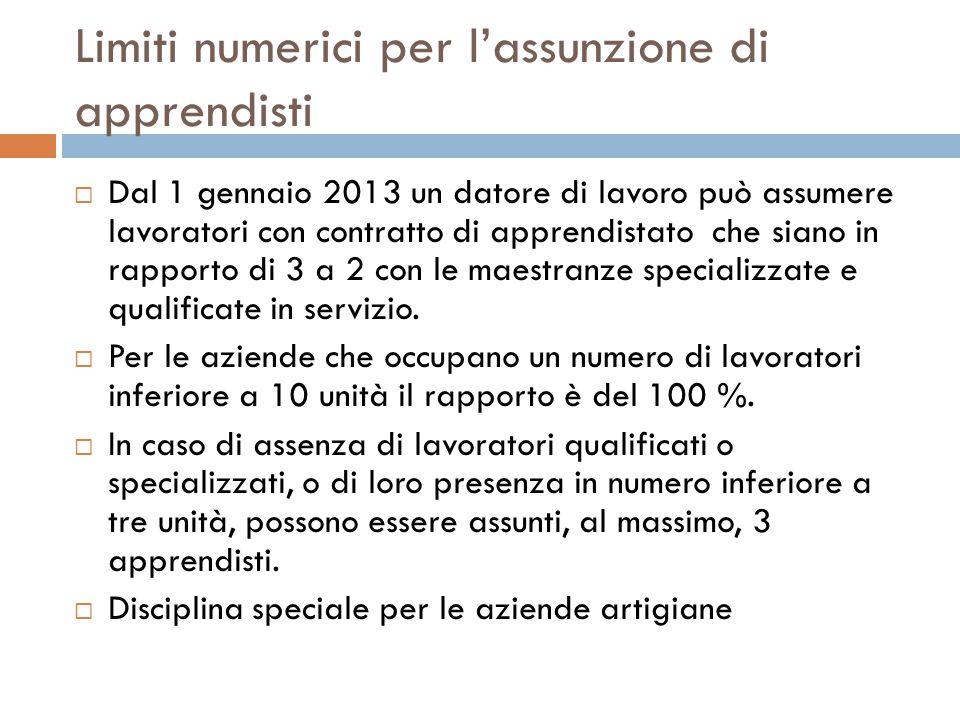 Limiti numerici per l'assunzione di apprendisti  Dal 1 gennaio 2013 un datore di lavoro può assumere lavoratori con contratto di apprendistato che siano in rapporto di 3 a 2 con le maestranze specializzate e qualificate in servizio.